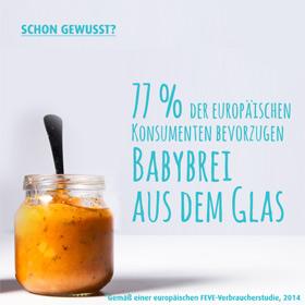 Glasverpackungen für Lebensmittel